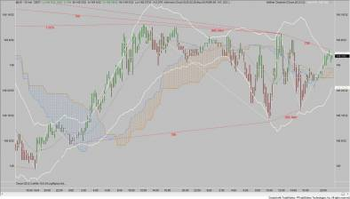 SugarDaddy profile trader999